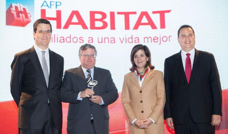 Afp habitat servicio chat en linea