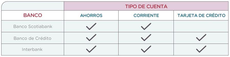 Cuadro_Bancos_Permitidos