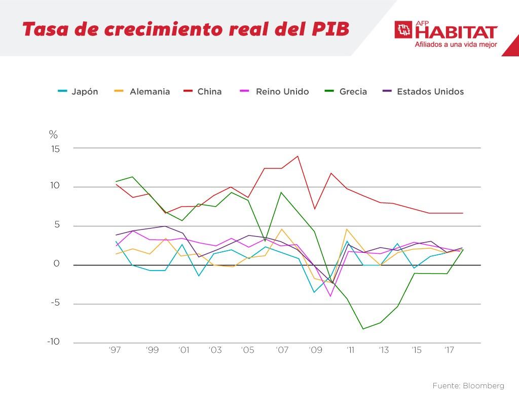 crecimiento-pbi-crisis-economica
