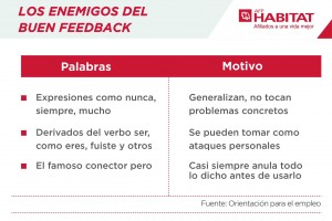 evitar en feedback