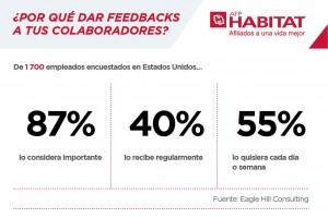 importancia del feedback