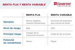 renta-fija-y-renta-variable-diferencias