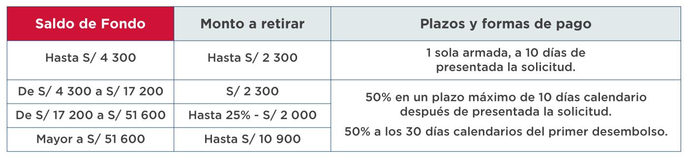 decretos-25-03