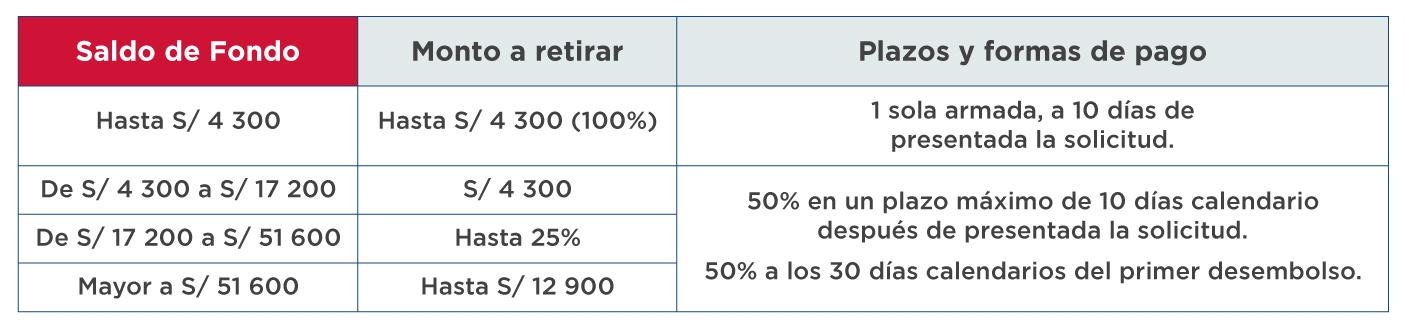 decretos-25-04